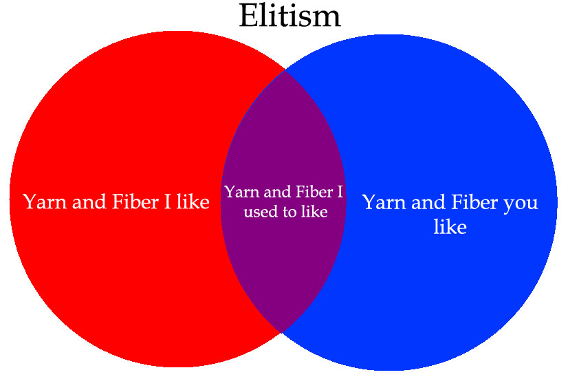 Elitism And The Death Of Knitting And Spinning